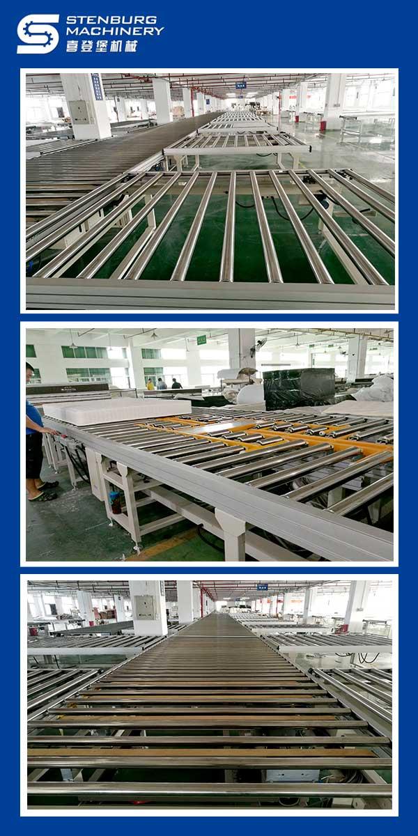 Автоматическая матрасная линия производства